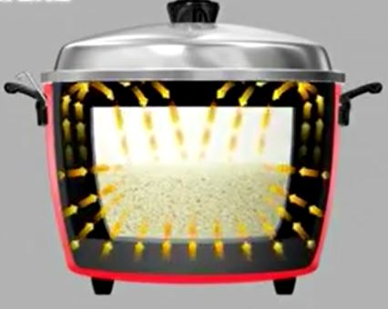 Tatung 10 cup rice cooker cooks rice using circulating steam