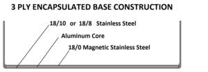 Update International pasta pot 3 ply magnetic construction