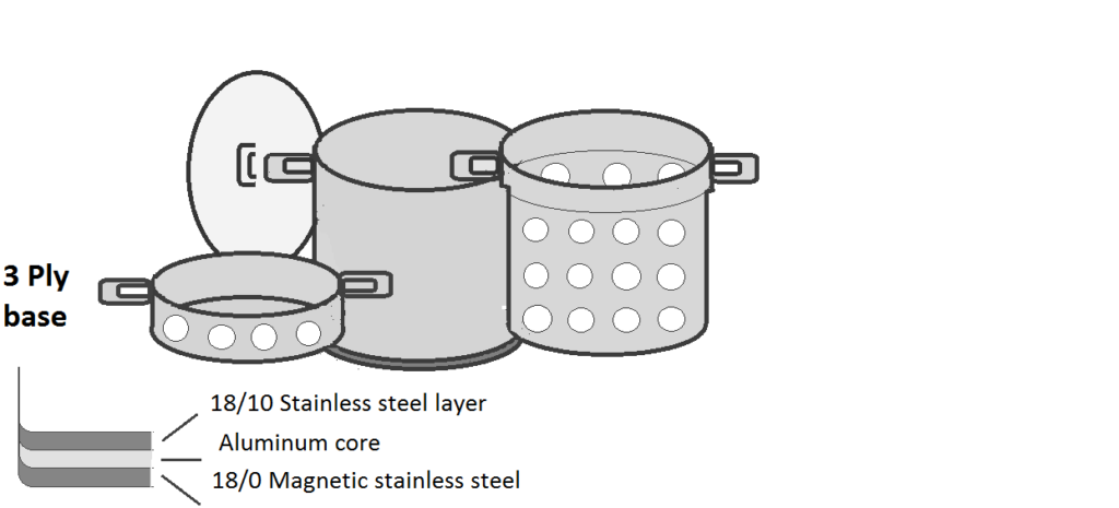 stainless steel pasta pot with magnetic three ply encapsulated base